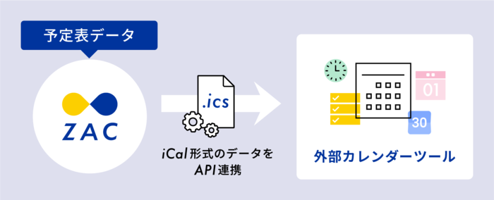 ical連携.png