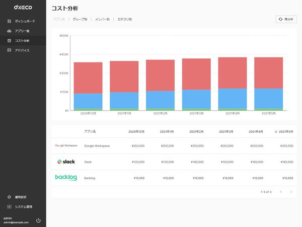 コスト分析画面.png