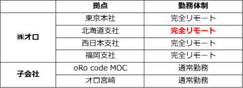 勤務体制図8.26.png