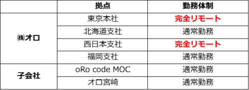 勤務体制図8.5.png