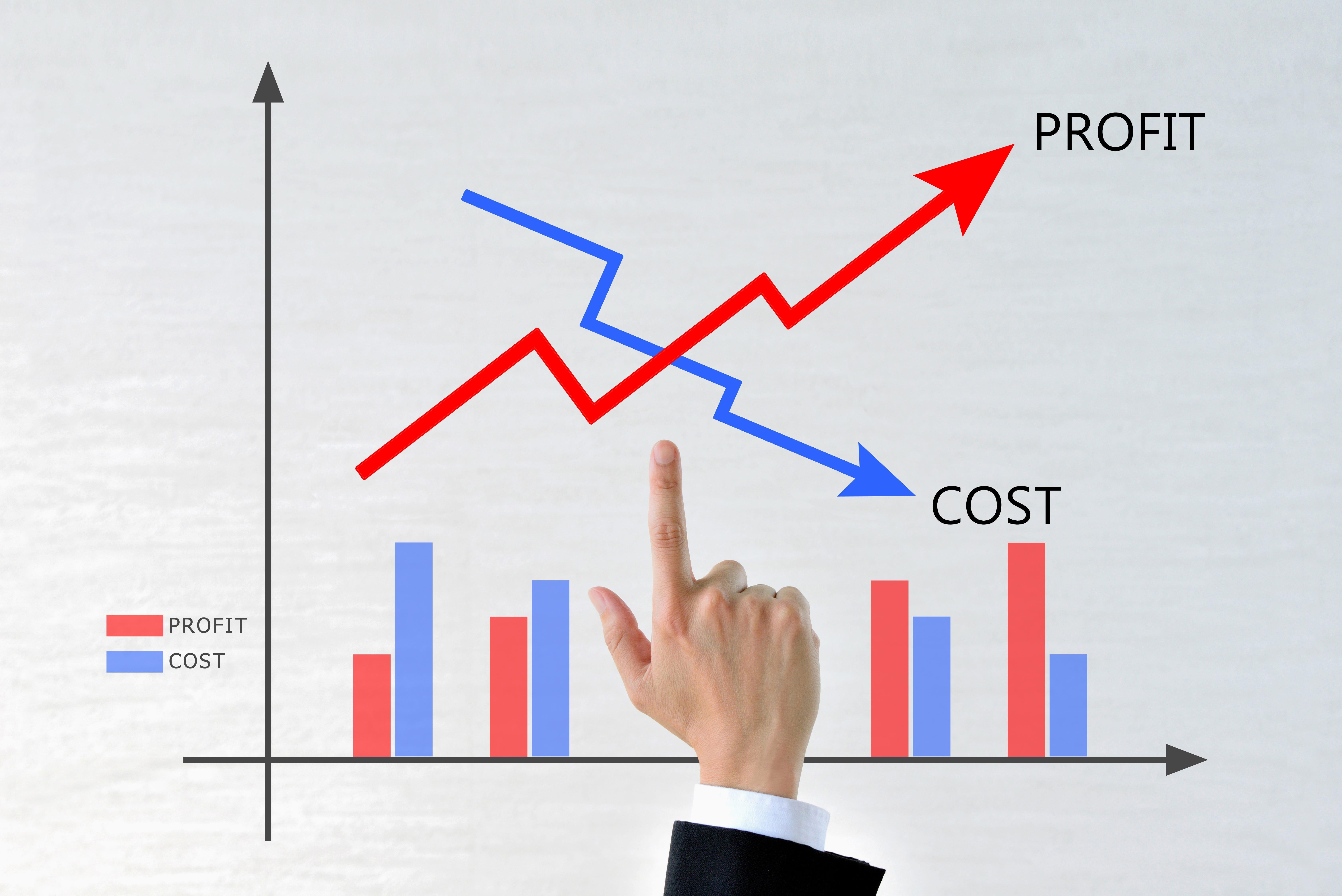 IT企業における原価計算。目的・メリット・原価率のKPI