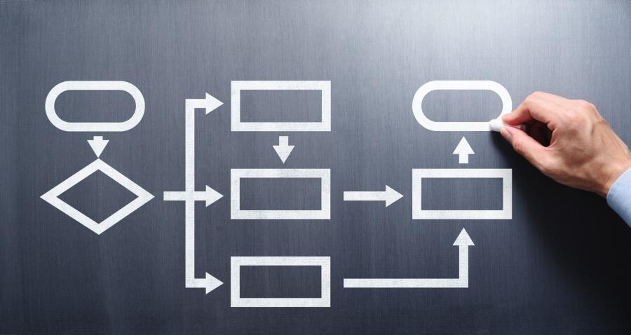 ワークフローとは?電子化するメリットや導入可能な領域を解説!