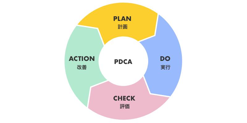 PDCA_800×400.png