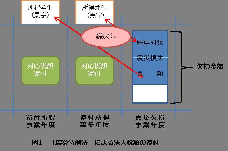 ishikawa01.png