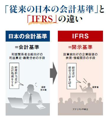 従来の日本の会計基準とIFRSの違い