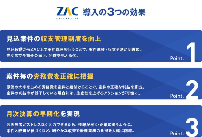 みらいコンサルティング株式会社 ZACの導入効果