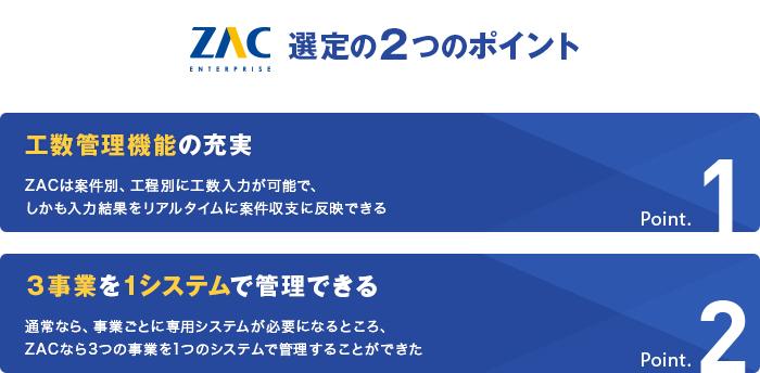 ZAC選定2つのポイント 日本ディクス株式会社