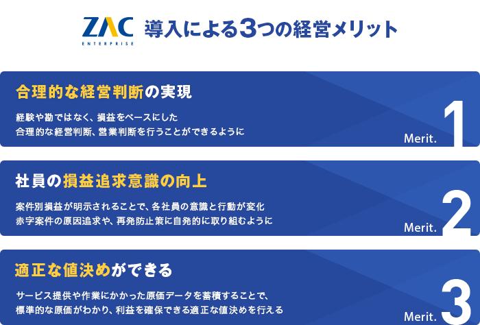 フュージョン株式会社 ZAC選定のポイント