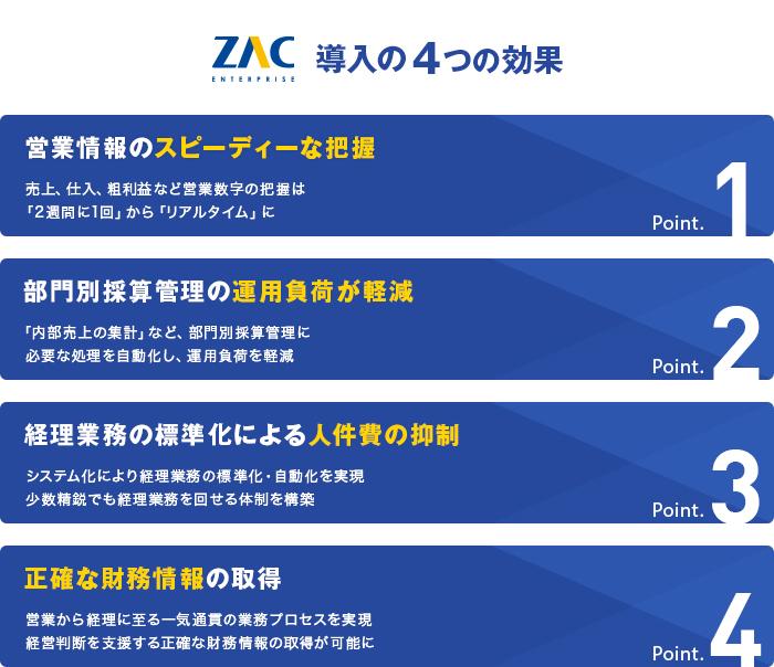 ZAC導入4つの効果