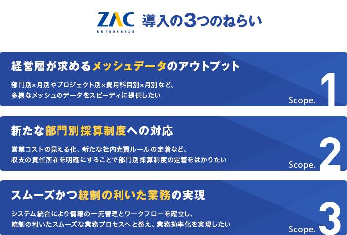 株式会社JALインフォテック ZAC導入の3つのねらい