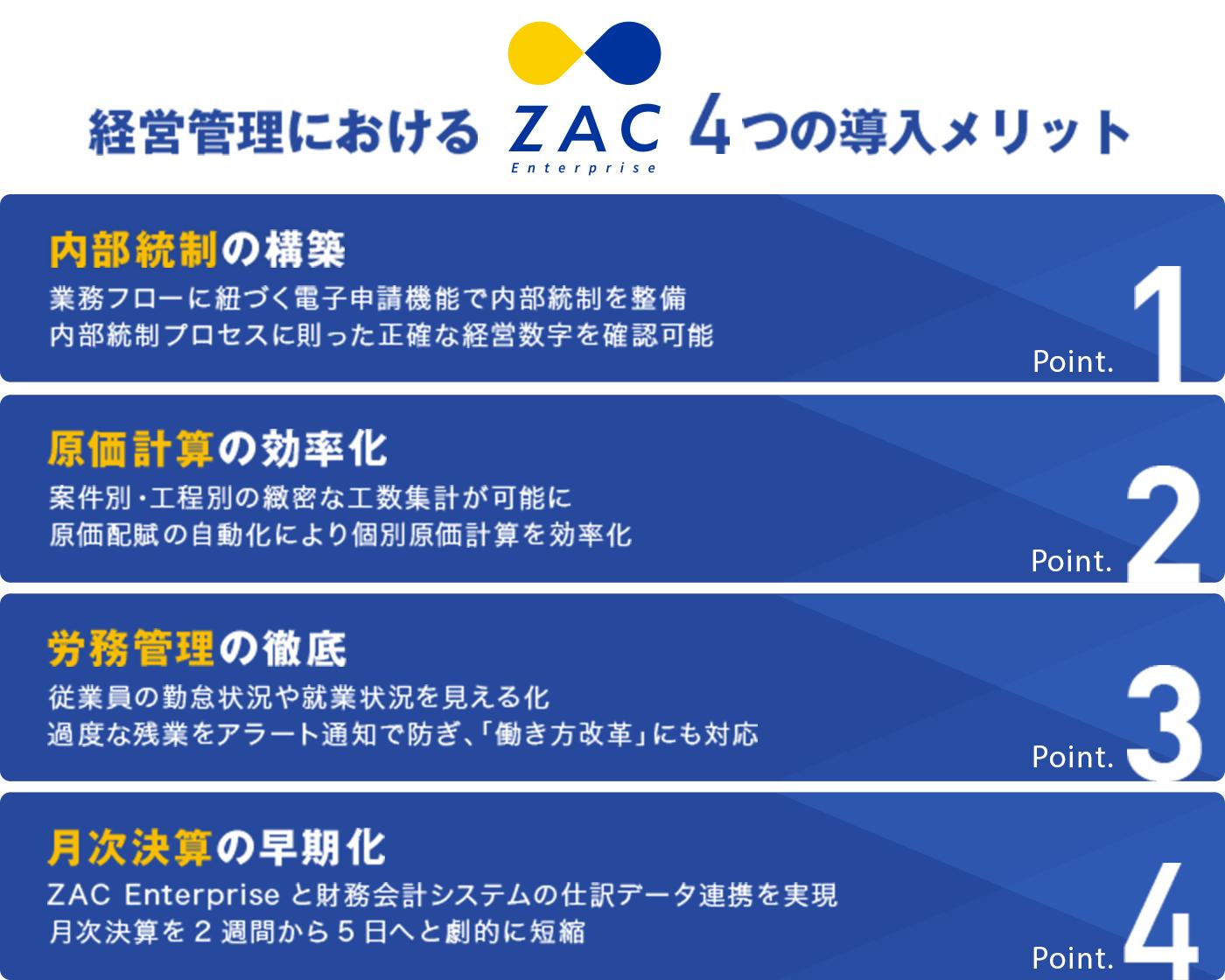 経営管理におけるZACの活用ポイント.jpg