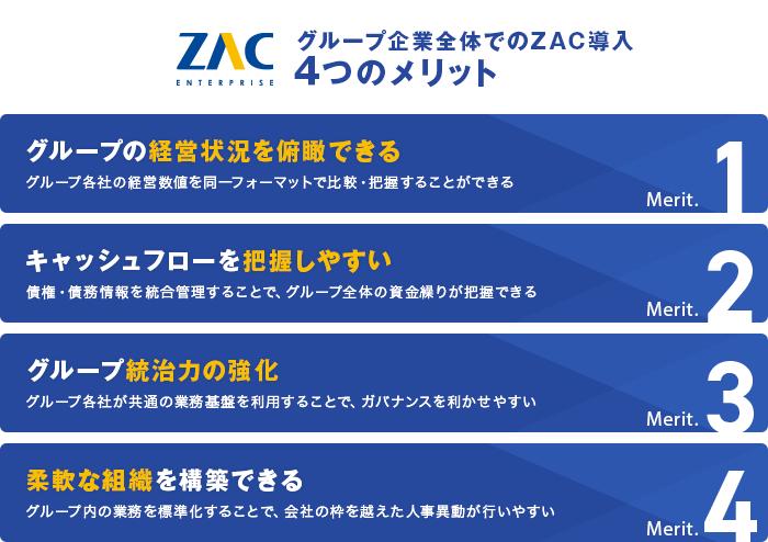 グループ企業全体でのZAC導入4つのメリット