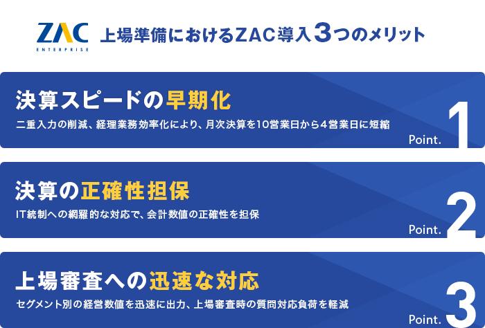 ZAC選定3つのメリット