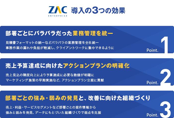 株式会社ペンシル ZAC導入の3つの効果